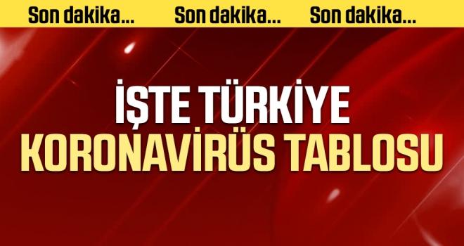 İşte Türkiye Koronavirüs Tablosu! Sağlık Bakanı Fahrettin Koca Son Durumu Açıkladı