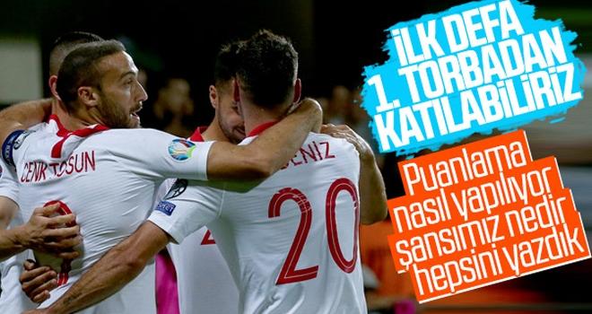 EURO 2020'ye 1.Torbadan Katılabiliriz!